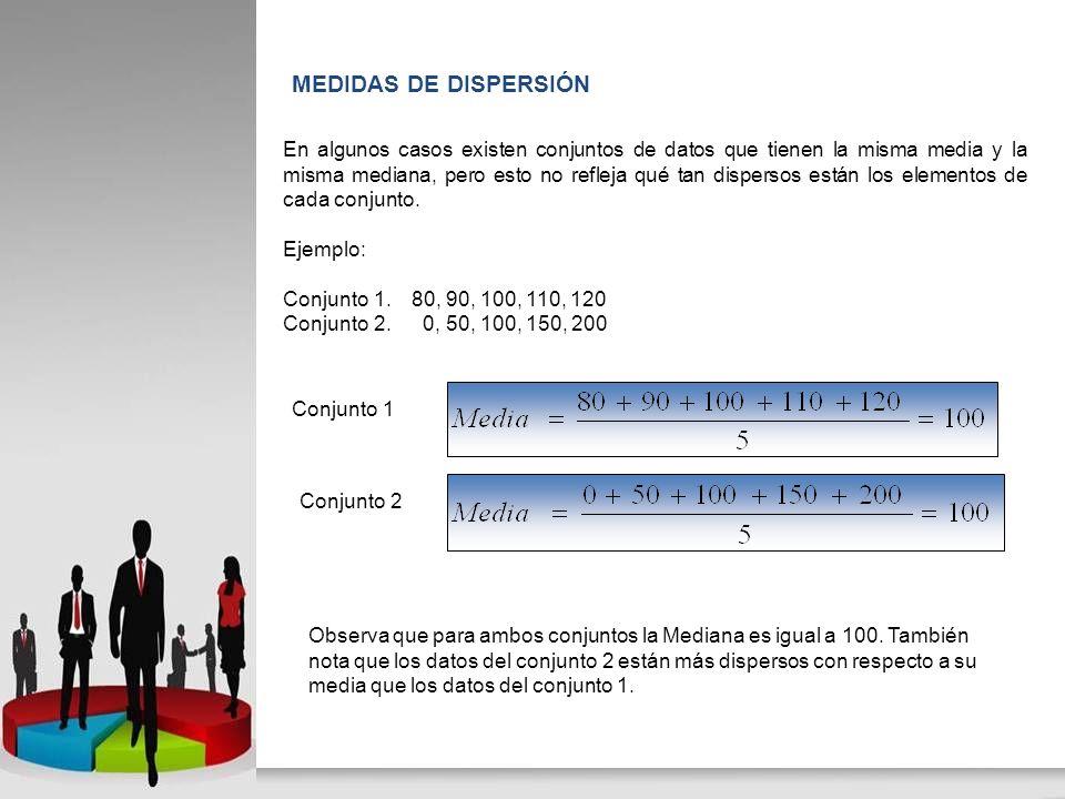 Existen diversas medidas estadísticas de dispersión, pero muchos autores coinciden en que las principales son: Rango Varianza Desviación estándar Coeficiente de variación MEDIDAS DE DISPERSIÓN