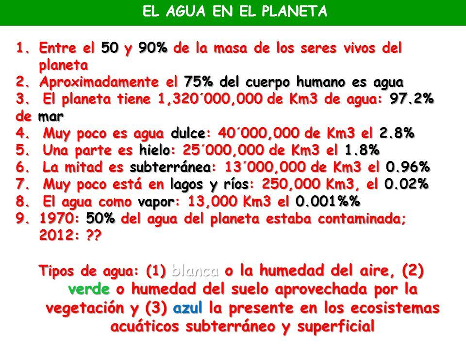 1.Entre el 50 y 90% de la masa de los seres vivos del planeta 2.Aproximadamente el 75% del cuerpo humano es agua 3. El planeta tiene 1,320´000,000 de