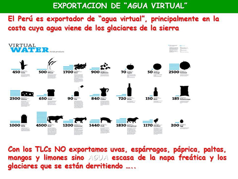 Con los TLCs NO exportamos uvas, espárragos, páprica, paltas, mangos y limones sino AGUA escasa de la napa freática y los glaciares que se están derri