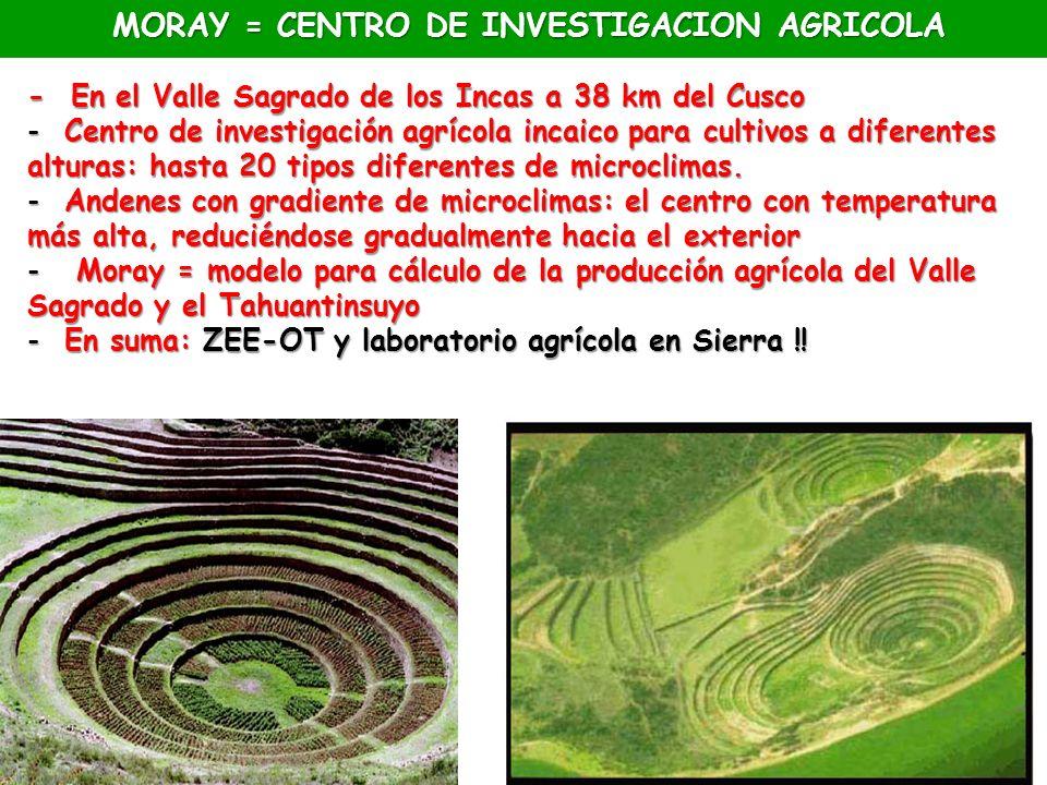 - En el Valle Sagrado de los Incas a 38 km del Cusco - Centro de investigación agrícola incaico para cultivos a diferentes alturas: hasta 20 tipos dif