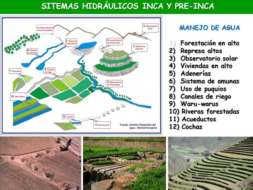 SITEMAS HIDRÁULICOS INCA Y PRE-INCA MANEJO DE AGUA 1) Forestación en alto 2) Represa altos 3) Observatorio solar 4) Viviendas en alto 5) Adenerías 6)