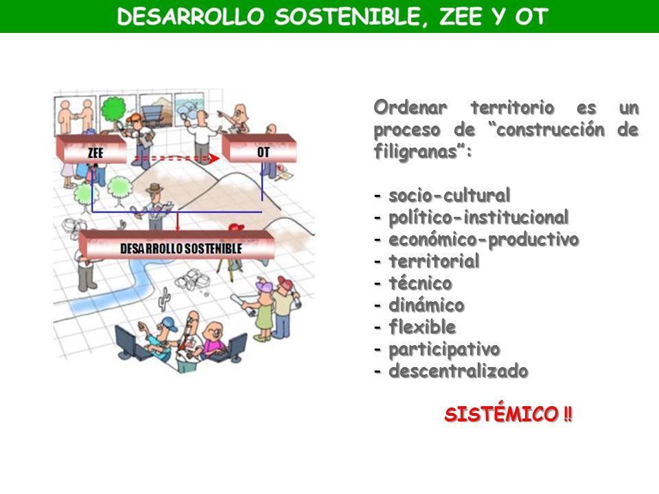 Ordenar territorio es un proceso de construcción de filigranas: - socio-cultural - político-institucional - económico-productivo - territorial - técni
