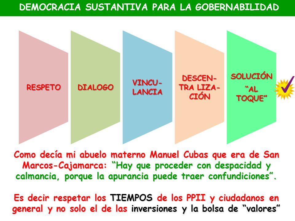 DEMOCRACIA SUSTANTIVA PARA LA GOBERNABILIDAD Como decía mi abuelo materno Manuel Cubas que era de San Marcos-Cajamarca: Hay que proceder con despacida