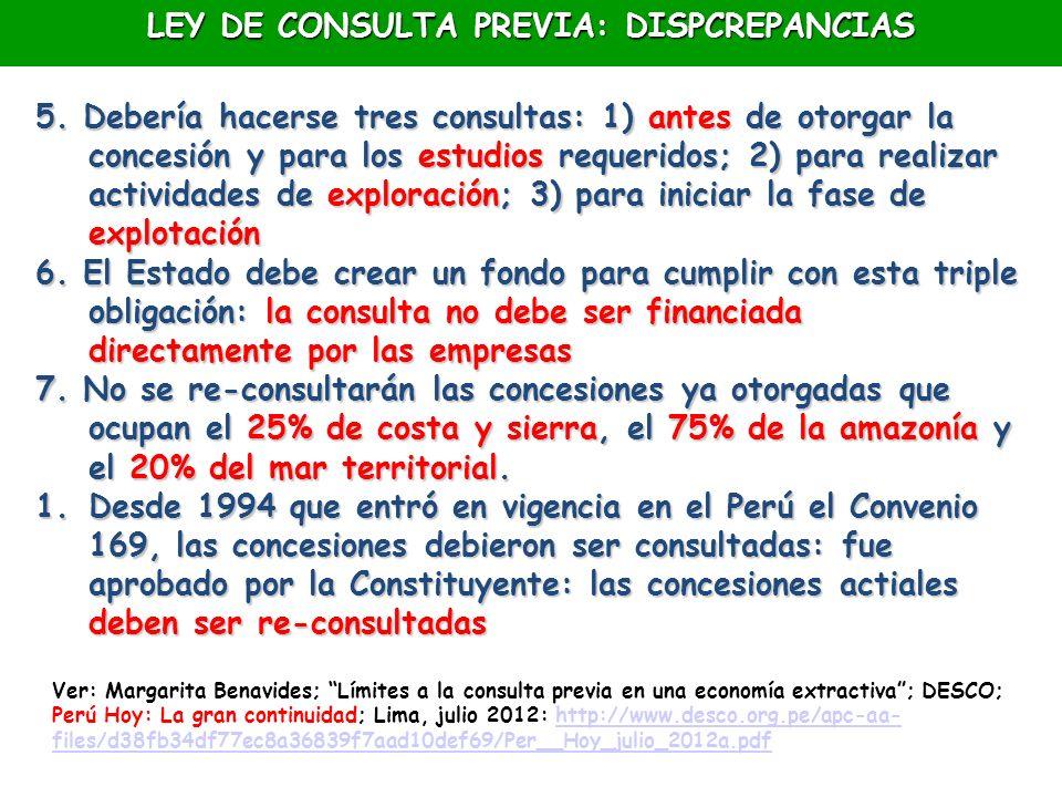 LEY DE CONSULTA PREVIA: DISPCREPANCIAS Ver: Margarita Benavides; Límites a la consulta previa en una economía extractiva; DESCO; Perú Hoy: La gran con