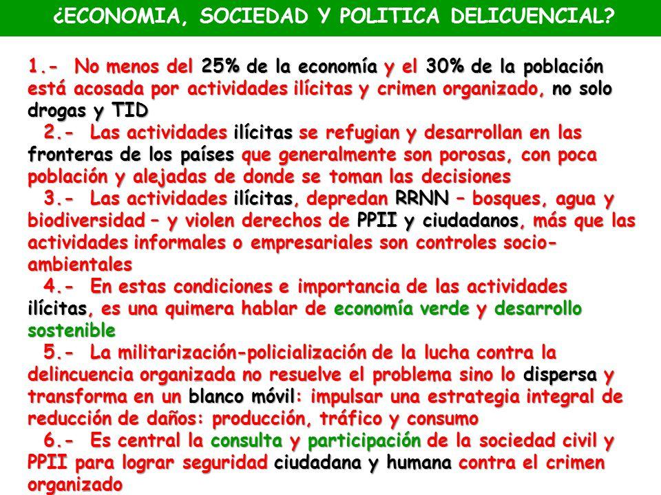 ¿ECONOMIA, SOCIEDAD Y POLITICA DELICUENCIAL? 1.- No menos del 25% de la economía y el 30% de la población está acosada por actividades ilícitas y crim