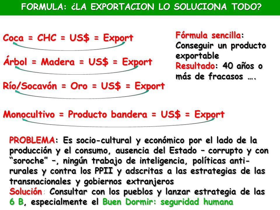 Coca = CHC = US$ = Export Árbol = Madera = US$ = Export Río/Socavón = Oro = US$ = Export Monocultivo = Producto bandera = US$ = Export FORMULA: ¿LA EX