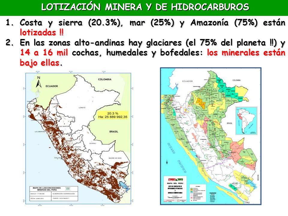 LOTIZACIÓN MINERA Y DE HIDROCARBUROS 1.Costa y sierra (20.3%), mar (25%) y Amazonía (75%) están lotizadas !! 2.En las zonas alto-andinas hay glaciares