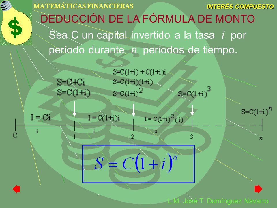 MATEMÁTICAS FINANCIERAS INTERÉS COMPUESTO L.M. José T. Domínguez Navarro DEDUCCIÓN DE LA FÓRMULA DE MONTO Sea C un capital invertido a la tasa i por p