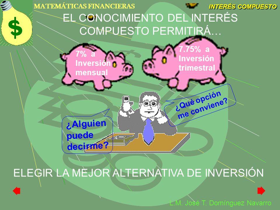 MATEMÁTICAS FINANCIERAS INTERÉS COMPUESTO L.M. José T. Domínguez Navarro 7.75% a Inversión trimestral 7% a Inversión mensual ¿Qué opción me conviene?