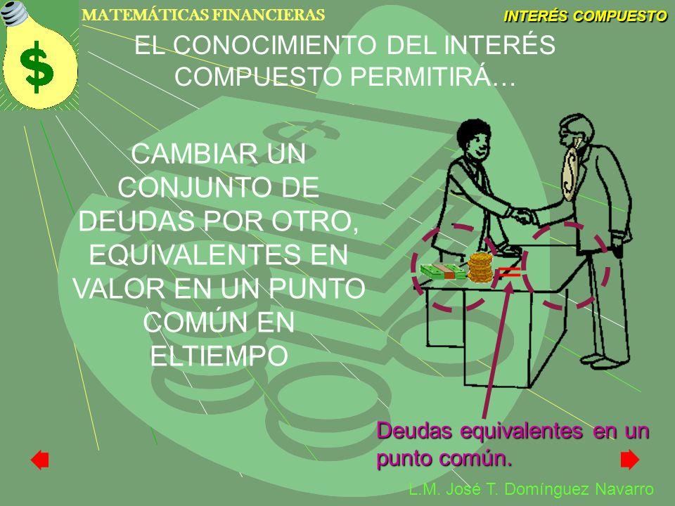 MATEMÁTICAS FINANCIERAS INTERÉS COMPUESTO L.M. José T. Domínguez Navarro Deudas equivalentes en un punto común. CAMBIAR UN CONJUNTO DE DEUDAS POR OTRO