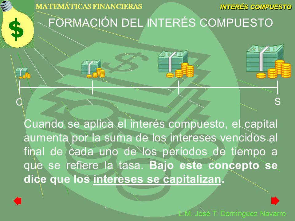 MATEMÁTICAS FINANCIERAS INTERÉS COMPUESTO L.M. José T. Domínguez Navarro C S FORMACIÓN DEL INTERÉS COMPUESTO Cuando se aplica el interés compuesto, el