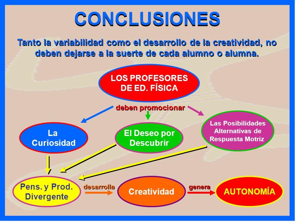 CONCLUSIONES Tanto la variabilidad como el desarrollo de la creatividad, no deben dejarse a la suerte de cada alumno o alumna. LOS PROFESORES DE ED. F