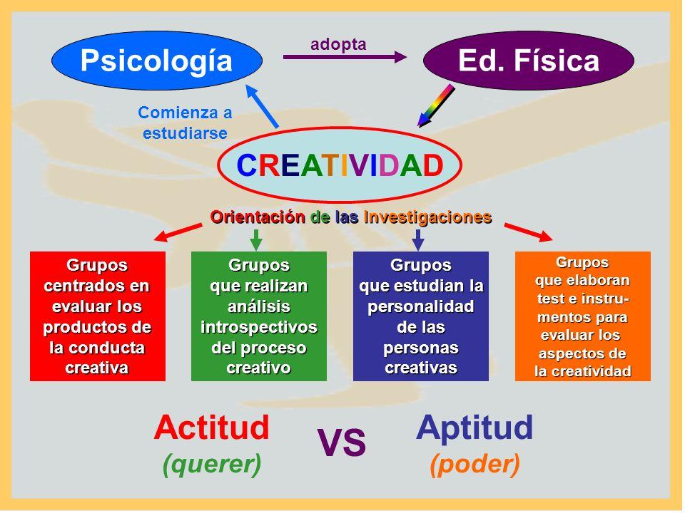 CREATIVIDADCREATIVIDAD Psicología Comienza a estudiarse adopta Ed. Física Orientación de las Investigaciones Grupos centrados en evaluar los productos
