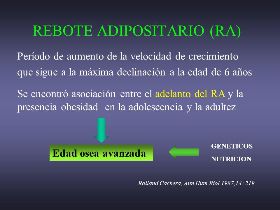 REBOTE ADIPOSITARIO (RA) Período de aumento de la velocidad de crecimiento que sigue a la máxima declinación a la edad de 6 años Se encontró asociació