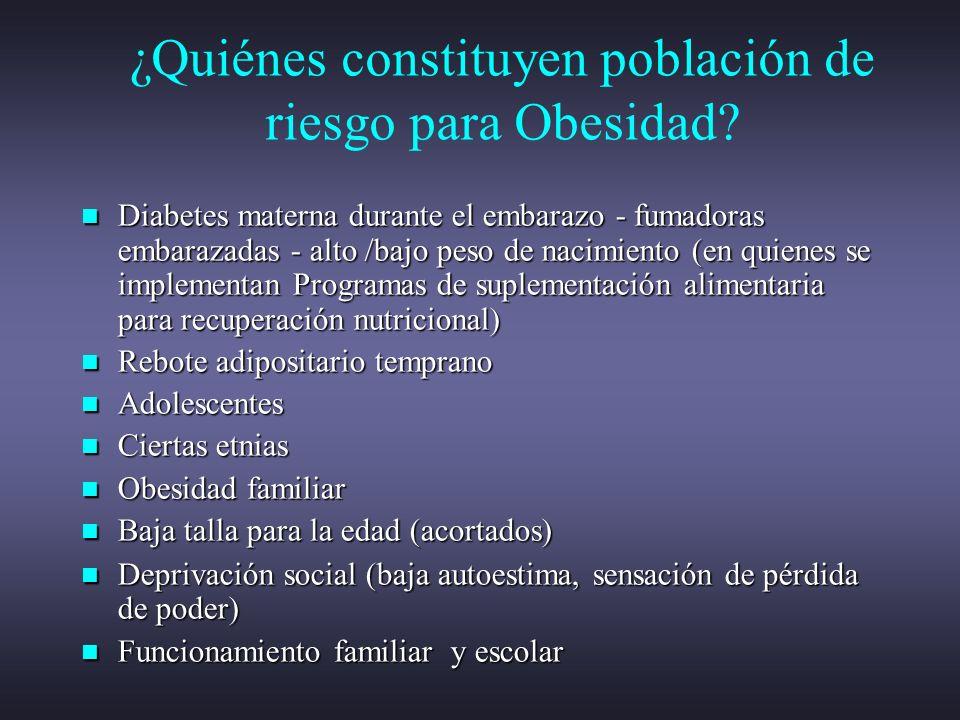 ¿Quiénes constituyen población de riesgo para Obesidad? Diabetes materna durante el embarazo - fumadoras embarazadas - alto /bajo peso de nacimiento (