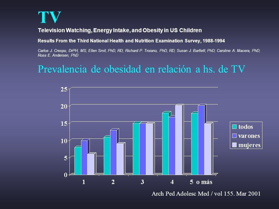 TV Television Watching, Energy Intake, and Obesity in US Children Results From the Third National Health and Nutrition Examination Survey, 1988-1994 C