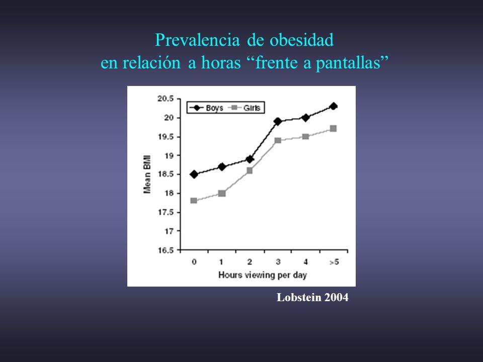 Prevalencia de obesidad en relación a horas frente a pantallas Lobstein 2004