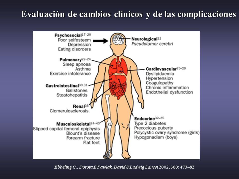 Evaluación de cambios clínicos y de las complicaciones Ebbeling C., Dorota B Pawlak, David S Ludwig Lancet 2002, 360: 473–82