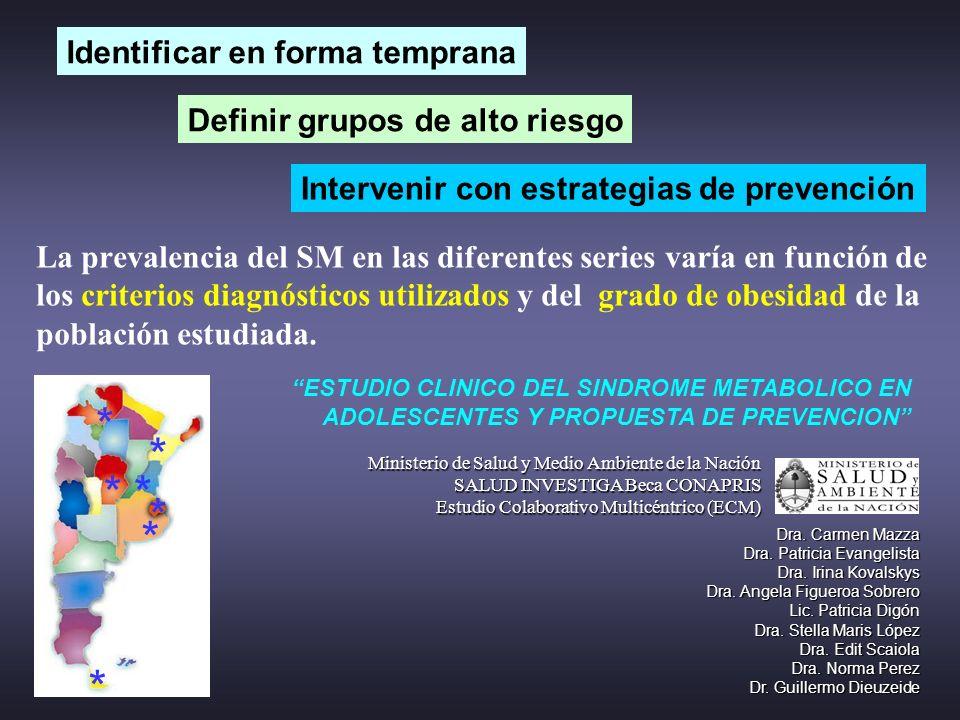 La prevalencia del SM en las diferentes series varía en función de los criterios diagnósticos utilizados y del grado de obesidad de la población estud