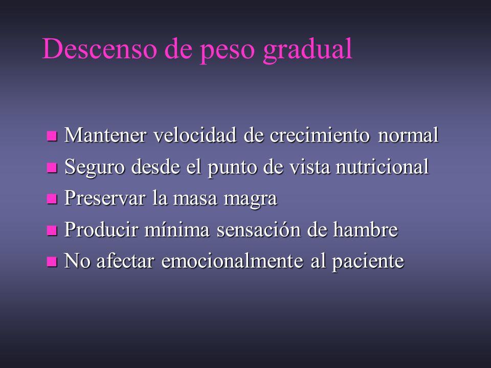 Descenso de peso gradual Mantener velocidad de crecimiento normal Mantener velocidad de crecimiento normal Seguro desde el punto de vista nutricional