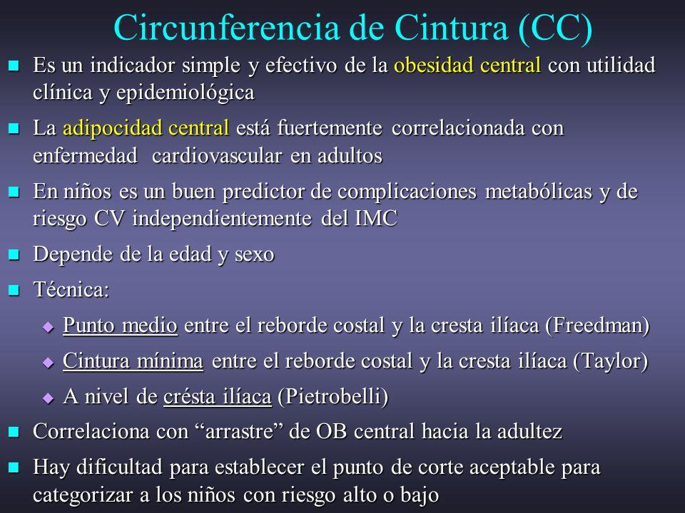 Es un indicador simple y efectivo de la obesidad central con utilidad clínica y epidemiológica Es un indicador simple y efectivo de la obesidad centra