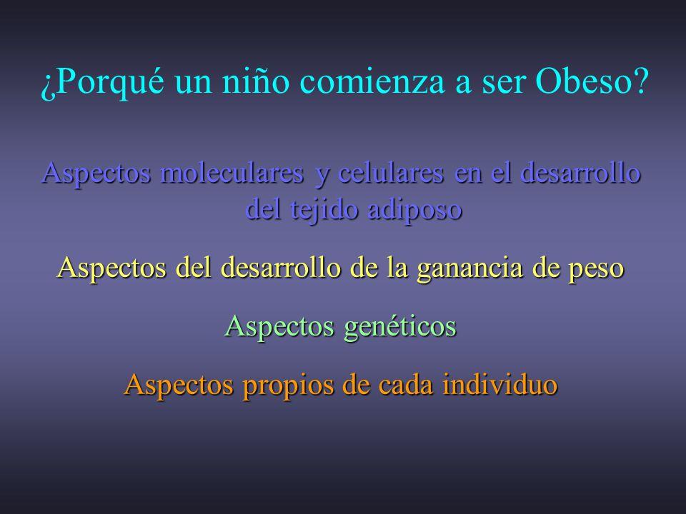 Aspectos moleculares y celulares en el desarrollo del tejido adiposo Aspectos del desarrollo de la ganancia de peso Aspectos genéticos Aspectos propio