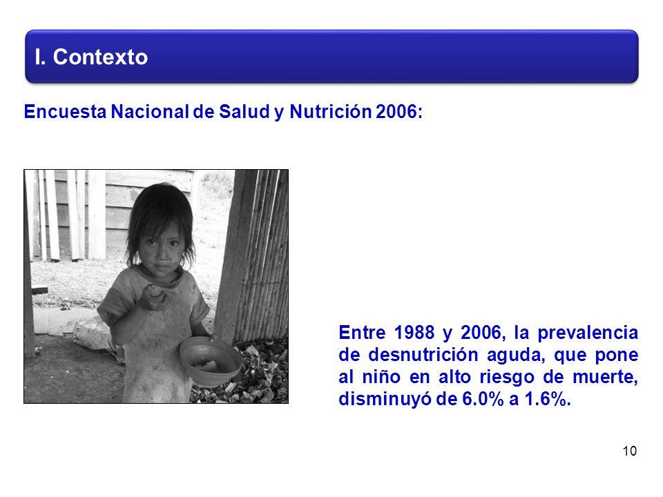 Entre 1988 y 2006, la prevalencia de desnutrición aguda, que pone al niño en alto riesgo de muerte, disminuyó de 6.0% a 1.6%.