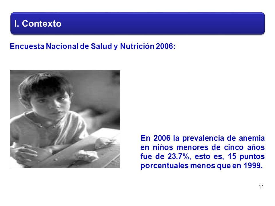 En 2006 la prevalencia de anemia en niños menores de cinco años fue de 23.7%, esto es, 15 puntos porcentuales menos que en 1999.