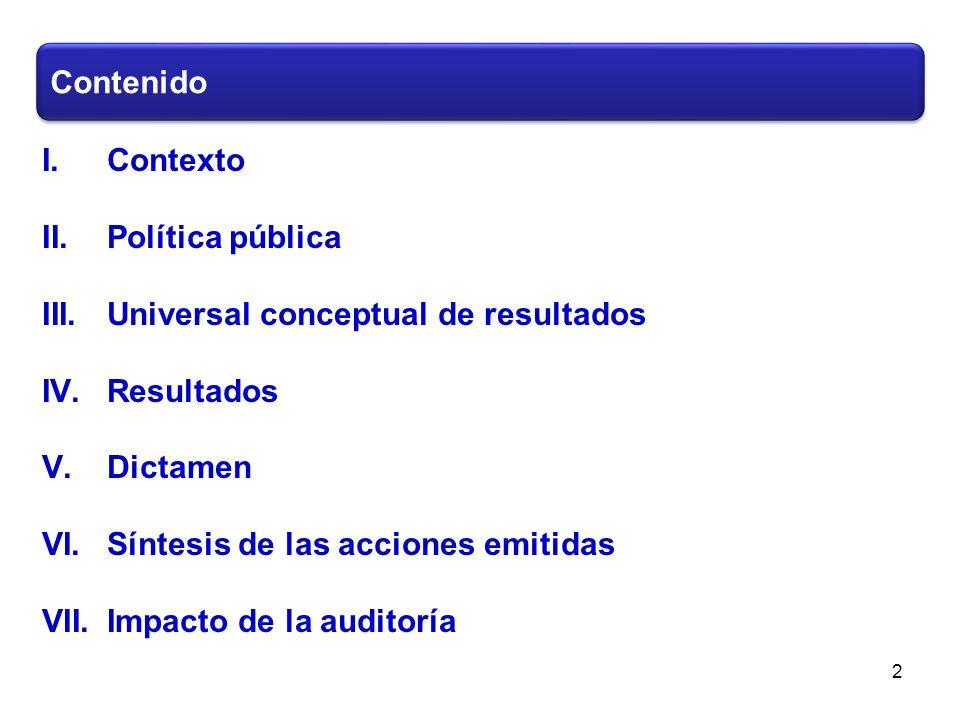 I.Contexto II.Política pública III.Universal conceptual de resultados IV.Resultados V.Dictamen VI.Síntesis de las acciones emitidas VII.Impacto de la auditoría Contenido 2
