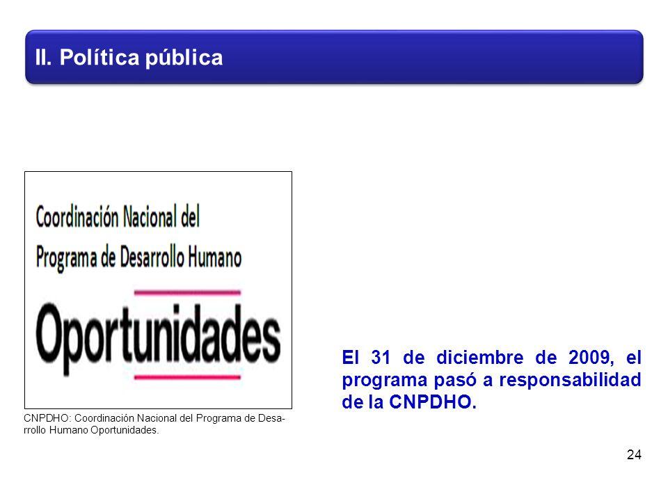 II. Política pública 24 El 31 de diciembre de 2009, el programa pasó a responsabilidad de la CNPDHO. CNPDHO: Coordinación Nacional del Programa de Des