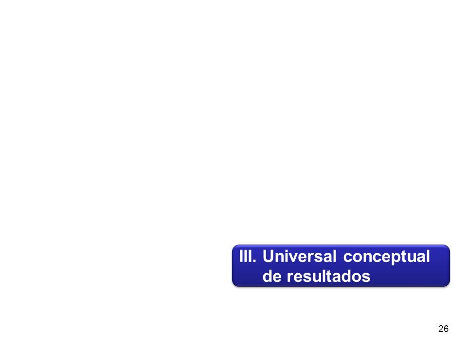 III. Universal conceptual de resultados III. Universal conceptual de resultados 26