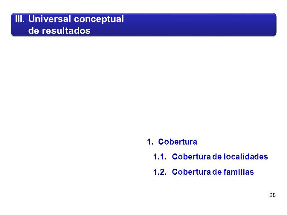 III.Universal conceptual de resultados III.