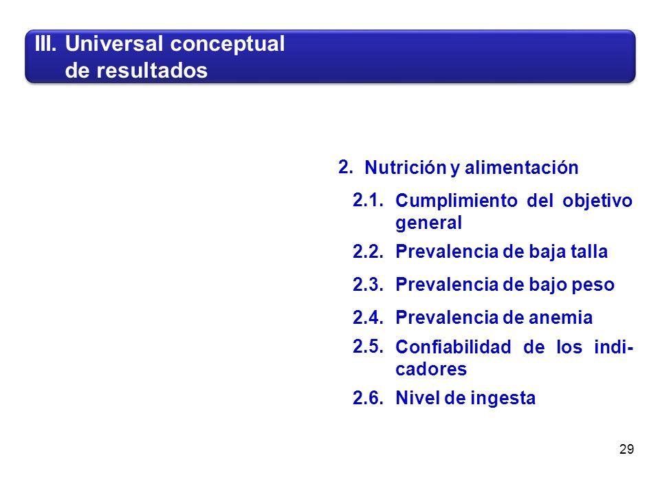 III. Universal conceptual de resultados III.