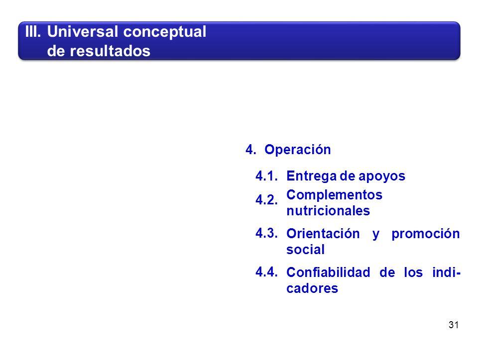 III. Universal conceptual de resultados III. Universal conceptual de resultados 31 4.1.