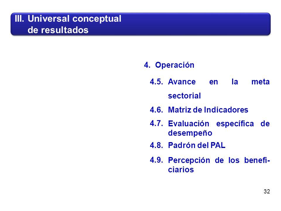 III. Universal conceptual de resultados III. Universal conceptual de resultados 32 4.5.