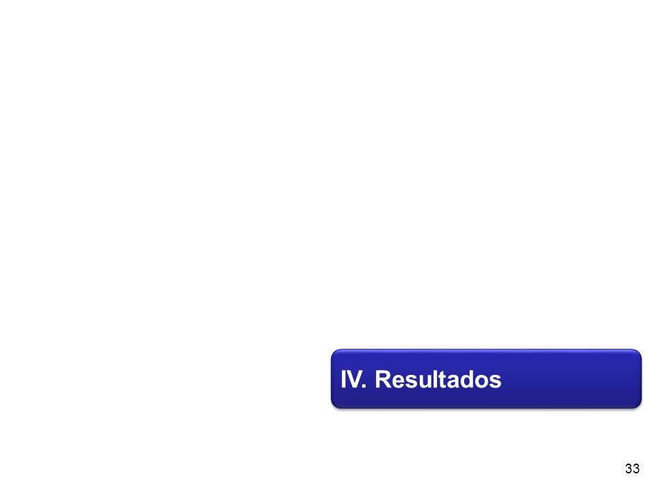 IV. Resultados 33
