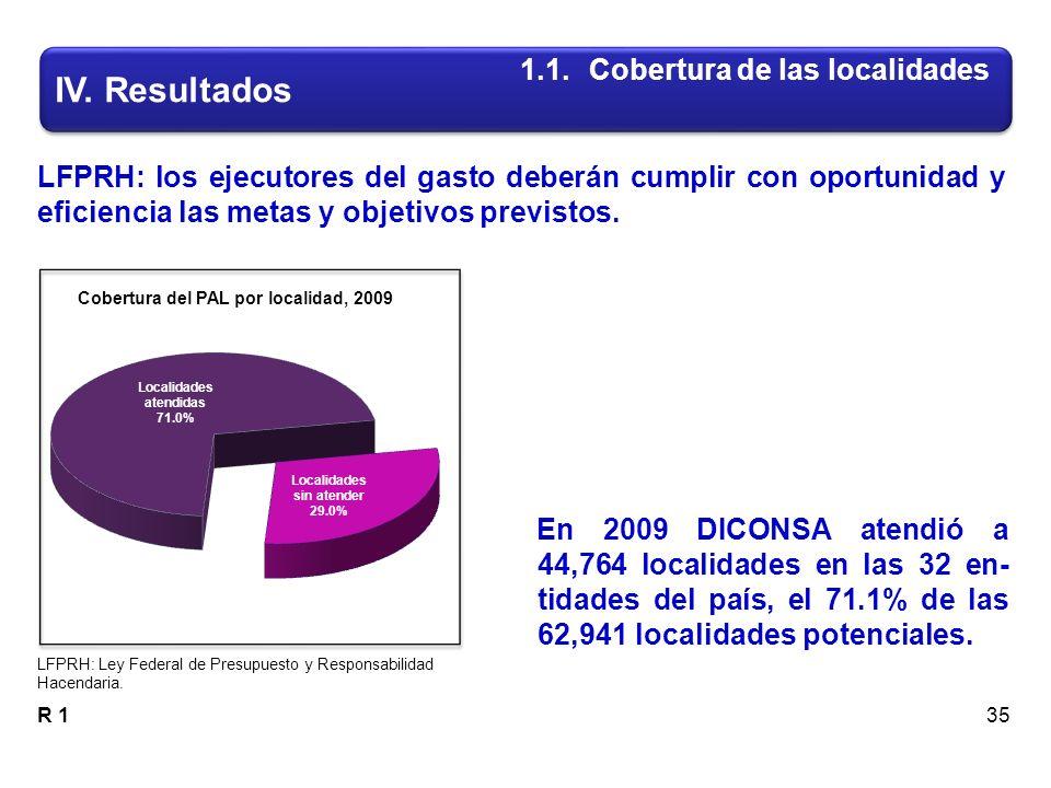 En 2009 DICONSA atendió a 44,764 localidades en las 32 en- tidades del país, el 71.1% de las 62,941 localidades potenciales.