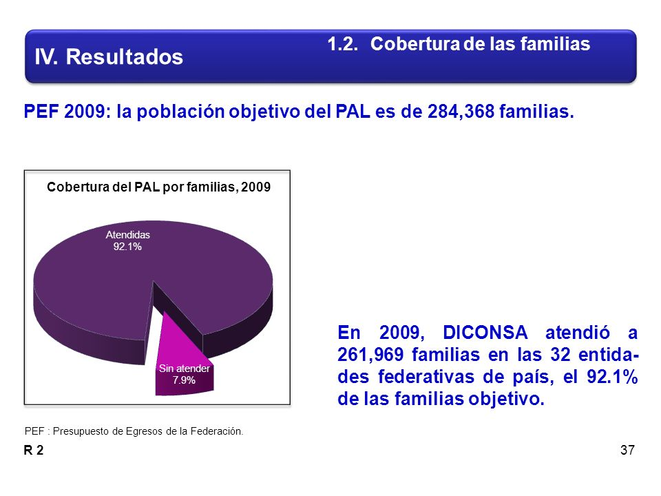 R 2 PEF 2009: la población objetivo del PAL es de 284,368 familias.