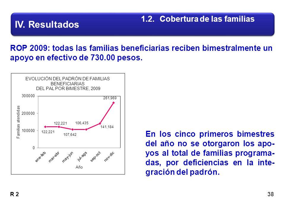 ROP 2009: todas las familias beneficiarias reciben bimestralmente un apoyo en efectivo de 730.00 pesos.