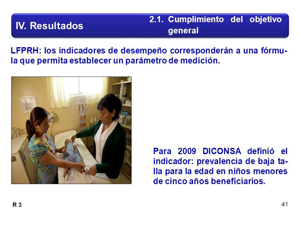 IV. Resultados 41 Para 2009 DICONSA definió el indicador: prevalencia de baja ta- lla para la edad en niños menores de cinco años beneficiarios. 2.1.C