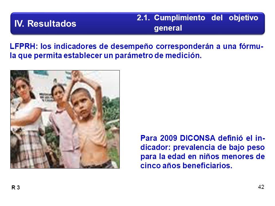 IV. Resultados 42 Para 2009 DICONSA definió el in- dicador: prevalencia de bajo peso para la edad en niños menores de cinco años beneficiarios. R 3 2.