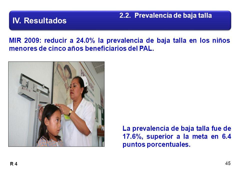 MIR 2009: reducir a 24.0% la prevalencia de baja talla en los niños menores de cinco años beneficiarios del PAL.