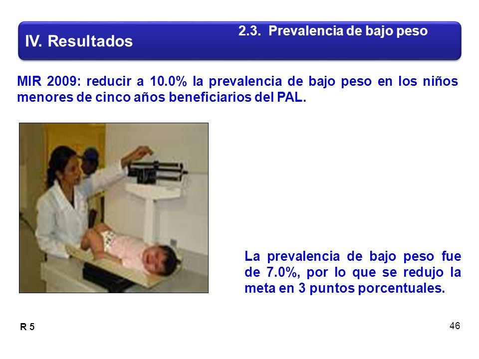 MIR 2009: reducir a 10.0% la prevalencia de bajo peso en los niños menores de cinco años beneficiarios del PAL.