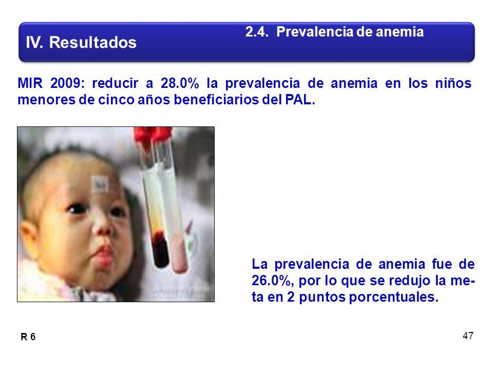 MIR 2009: reducir a 28.0% la prevalencia de anemia en los niños menores de cinco años beneficiarios del PAL.