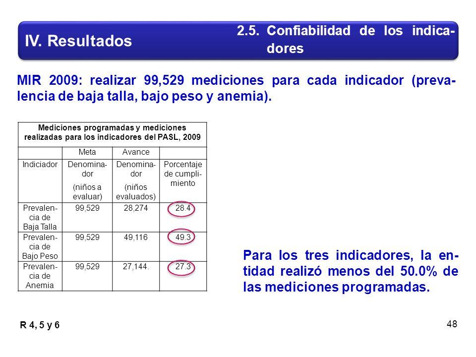 MIR 2009: realizar 99,529 mediciones para cada indicador (preva- lencia de baja talla, bajo peso y anemia).