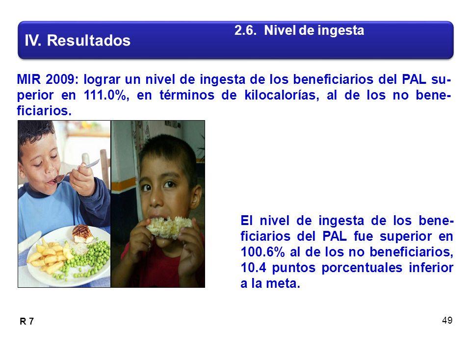 MIR 2009: lograr un nivel de ingesta de los beneficiarios del PAL su- perior en 111.0%, en términos de kilocalorías, al de los no bene- ficiarios.