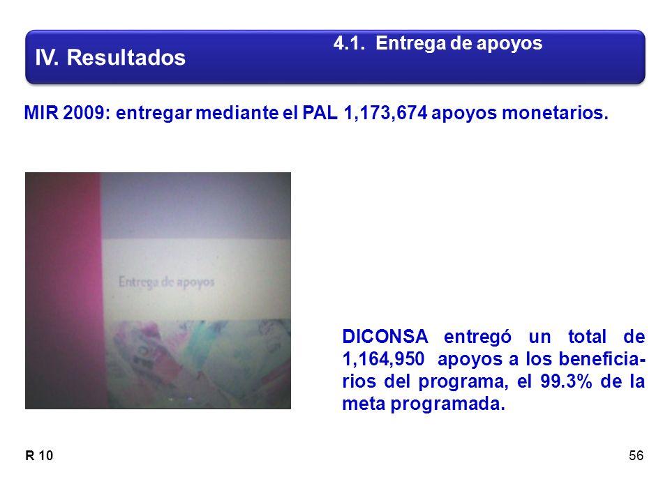 MIR 2009: entregar mediante el PAL 1,173,674 apoyos monetarios.