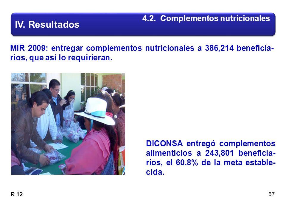 MIR 2009: entregar complementos nutricionales a 386,214 beneficia- rios, que así lo requirieran.