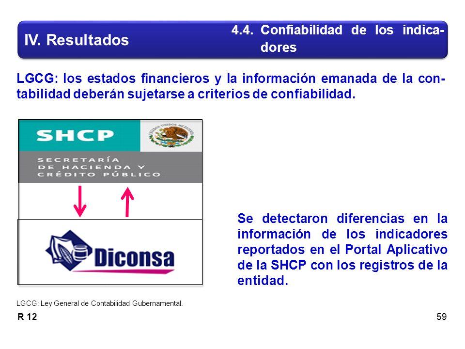 LGCG: los estados financieros y la información emanada de la con- tabilidad deberán sujetarse a criterios de confiabilidad.