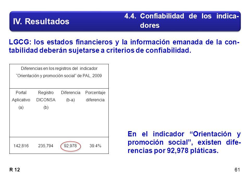 PSDS 2007-2012: reducir a 19.6% la prevalencia de desnutrición cró- nica infantil a 2012.